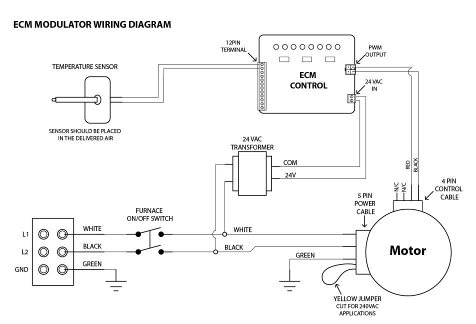 Ecm Motor Wiring Diagram For Hvac. evergreen ecm retrofit no fan circuit  board hvac. carrier ecm blower motor issue. x13 ecm to psc blower motor  conversion page 3. x13 ecm to psc