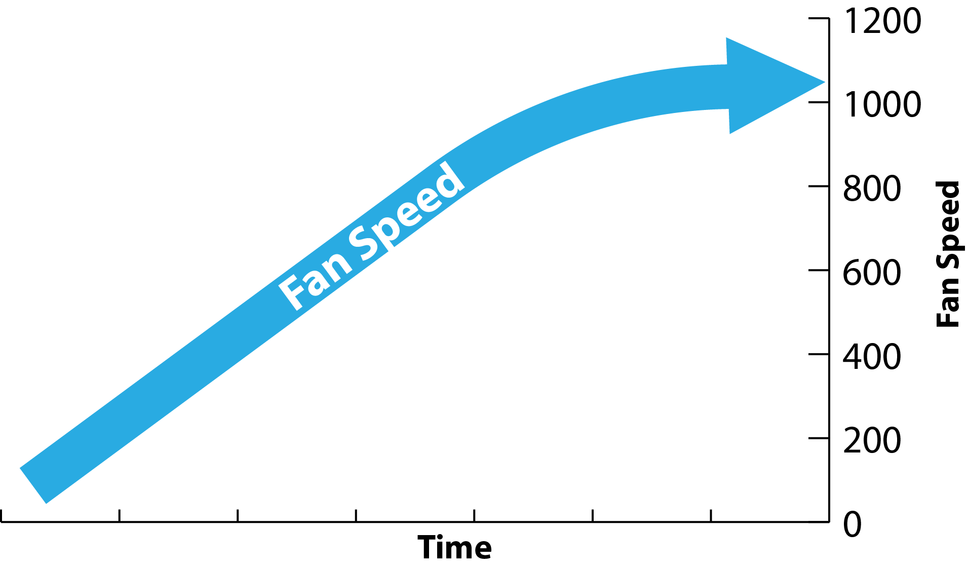 Gentle fan speedAsset 14x