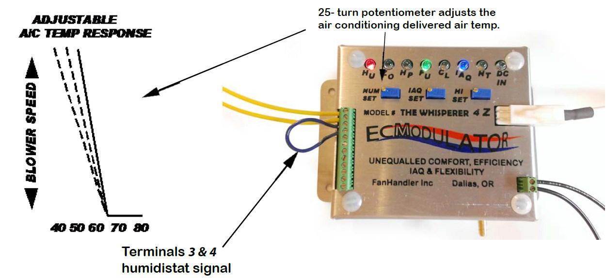 Ec Motor Potentiometer Wiring Diagram. Ec. Automotive Wiring ...