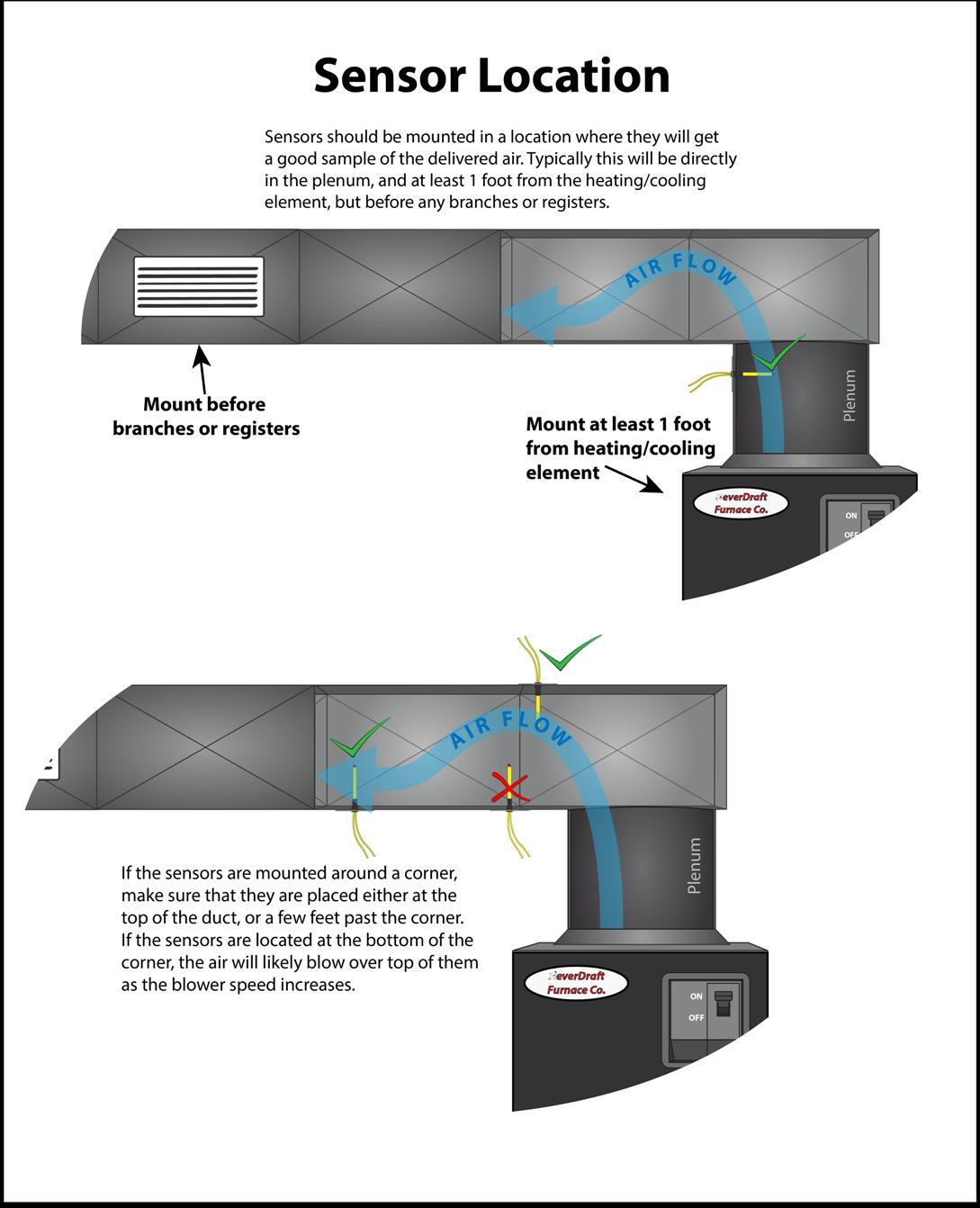 Wiring Diagram PDF: 0 10vdc Ecm Motor Wiring Diagram
