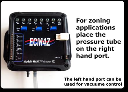 FanHandler - Zone systems